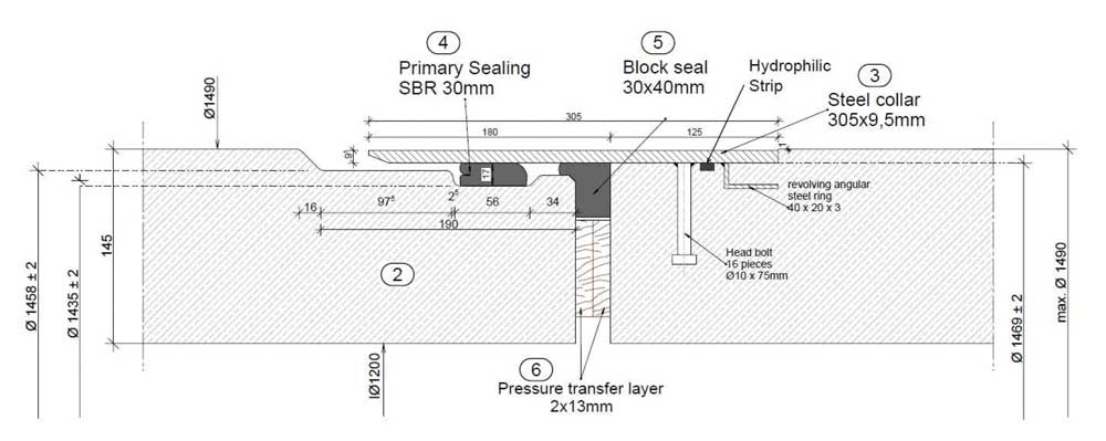 What Makes a Good Concrete Jacking Pipe?
