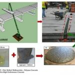 Polymer Concrete for Bridge Deck Closure Joints in Accelerated Bridge Construction