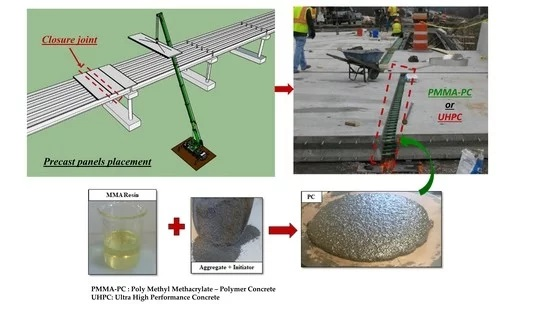 Polymer Concrete for Bridge Deck Closure Joints in Accelerated Bridge Construction