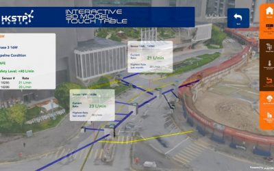 A digital replica for Hong Kong Science Park