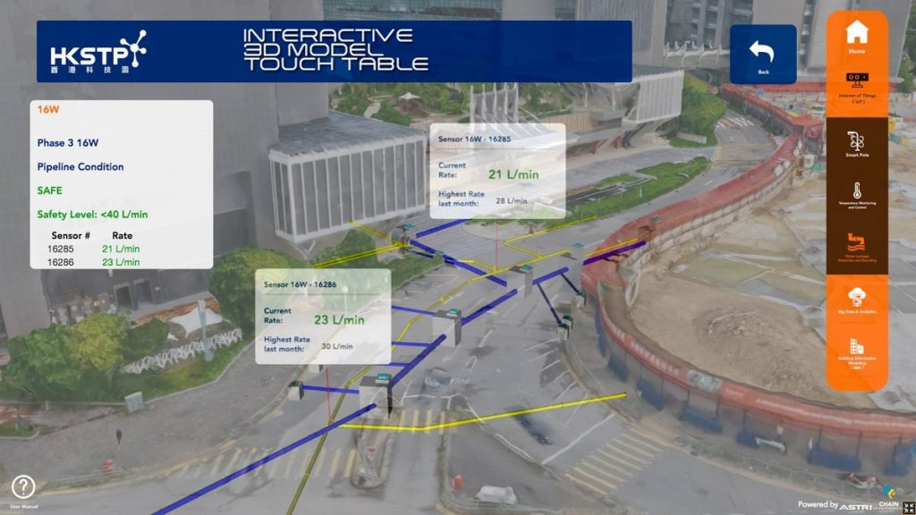 A digital replica for Hong Kong Science Park