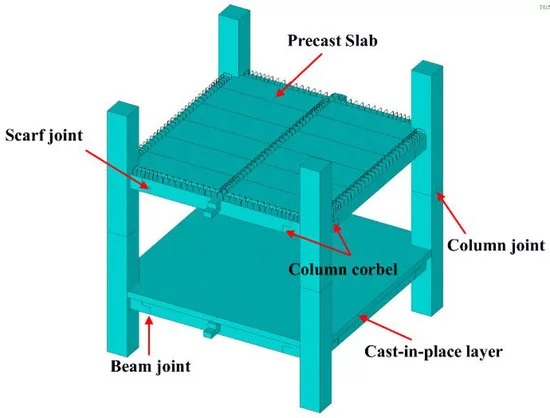 Experimental Study on a Novel Dry Connection for a Precast Concrete Beam-To-Column Joint