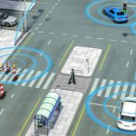 Supporting Autonomous Vehicles With Smart Roads