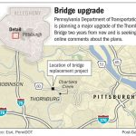 PennDOT Begins Plans to Upgrade Thornburg Bridge Between Crafton and Thornburg