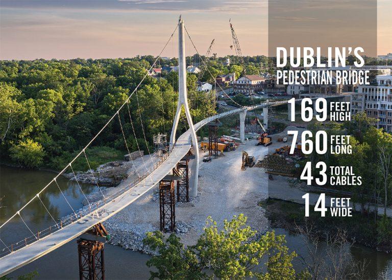 VIDEO :World's longest S-shaped, Single-tower Suspension Bridge Opens in Dublin, Ohio