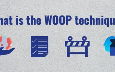 """""""WOOP"""" Your Team's Goals and Find Success"""